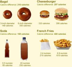 Chart showing current portion sizes compared to previous portion sizes